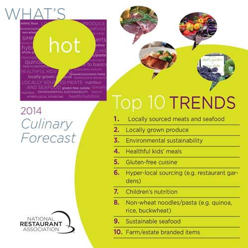 Food-Trends 2014_web